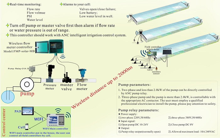 Wireless Flow meter controller/Relay-Irrigation System